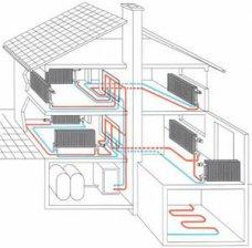 Трехмерный проект отопления