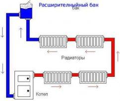 Особенности системы отопления